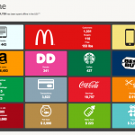 This Cool Website Shows You Just How Much Money Americans Are Spending In Real Time