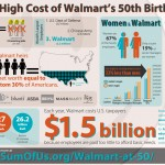 I Won't Say I Hate Walmart, But I Do Hate What These Numbers Tell Me About Walmart